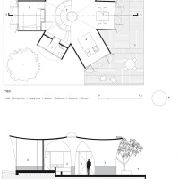 House in Tlayacapan By PRODUCTORA