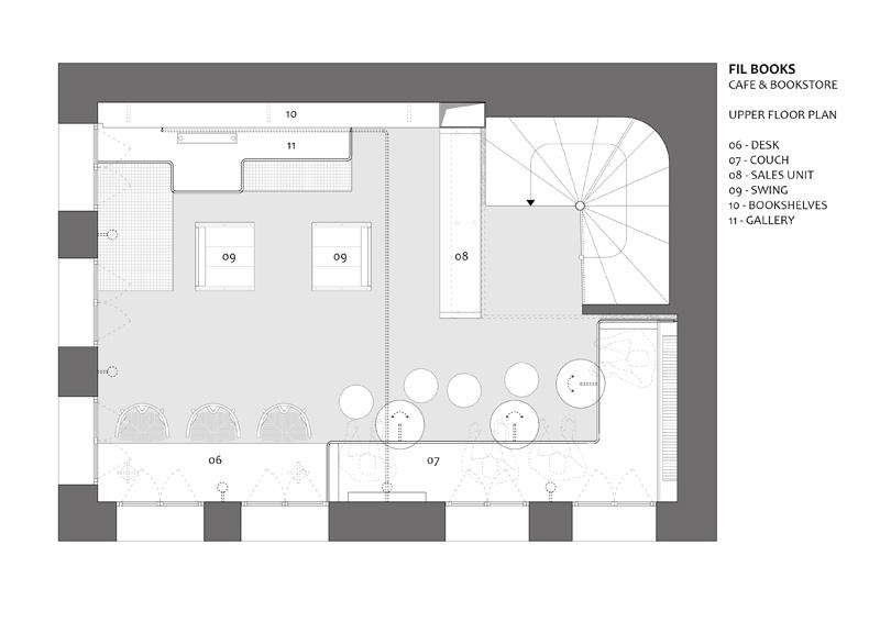 FiL Books by Halukar Architecture / Mimarlik