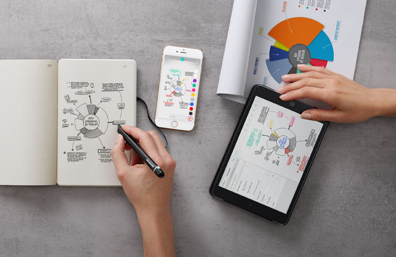 Moleskine's Smart Writing Set