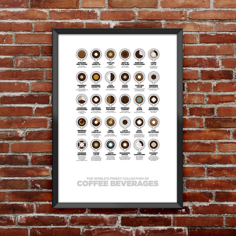 15 Coffee Posters To Hang Above Your Coffee Station // Make the perfect beverage every time with the help of this handy poster that has recipes for 30 of the most popular coffee drinks. #CoffeeStation #CoffeePoster #CoffeeWallArt #CoffeeArt