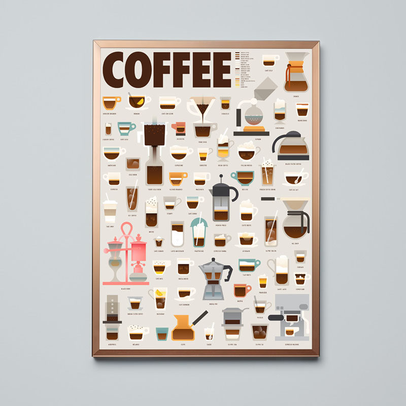 15 Coffee Posters To Hang Above Your Coffee Station //This poster will make you an expert on the topic of coffee, giving you the names of all the different types of coffee makers and espresso drinks out there. #CoffeeStation #CoffeePoster #CoffeeWallArt #CoffeeArt