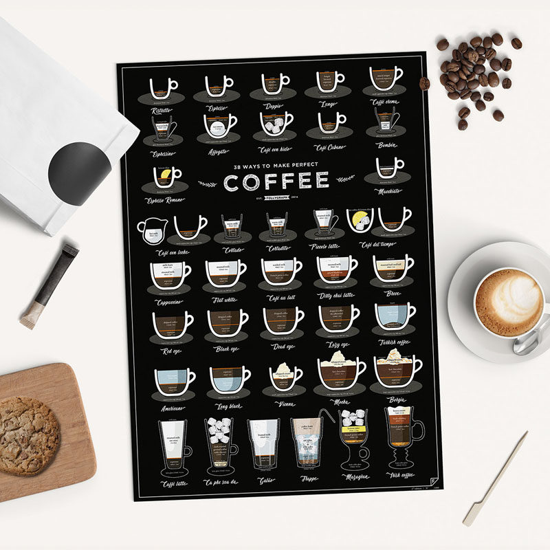 15 Coffee Posters To Hang Above Your Coffee Station // You'll never have to go to a coffee shop again with this poster that shows you 38 ways to make the perfect cup of coffee. #CoffeeStation #CoffeePoster #CoffeeWallArt #CoffeeArt