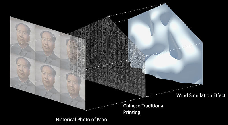 AntiStatics Architecture have created a unique and sculptural facade for a building in Beijing, China, that has a somewhat hidden portrait of Chairman Mao within it. #Design #Architecture