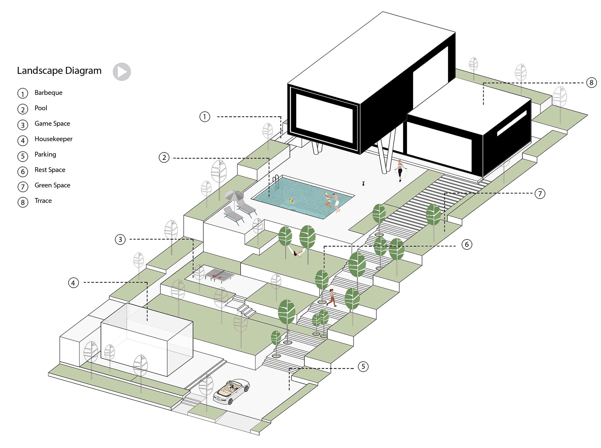 A landscape diagram for a terraced garden with a swimming pool.