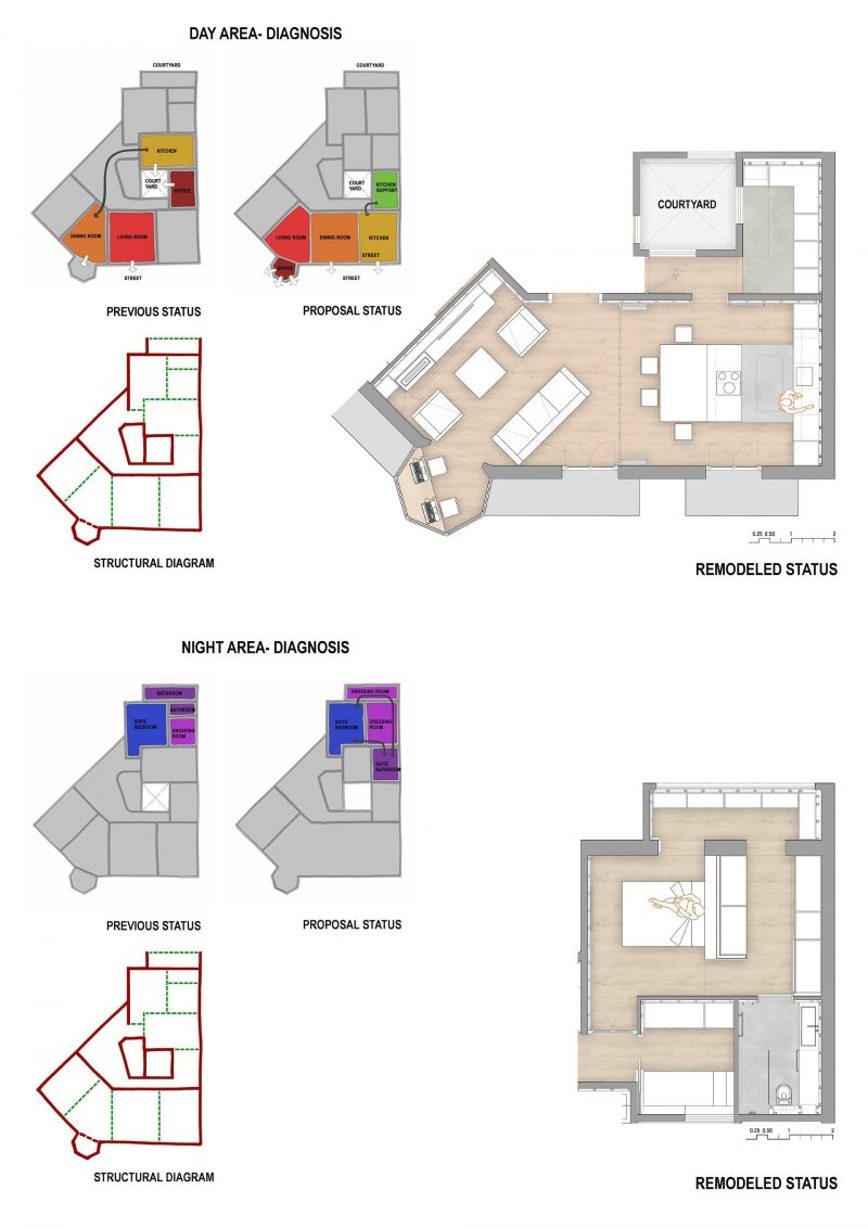 The floor plan of a remodeled apartment.