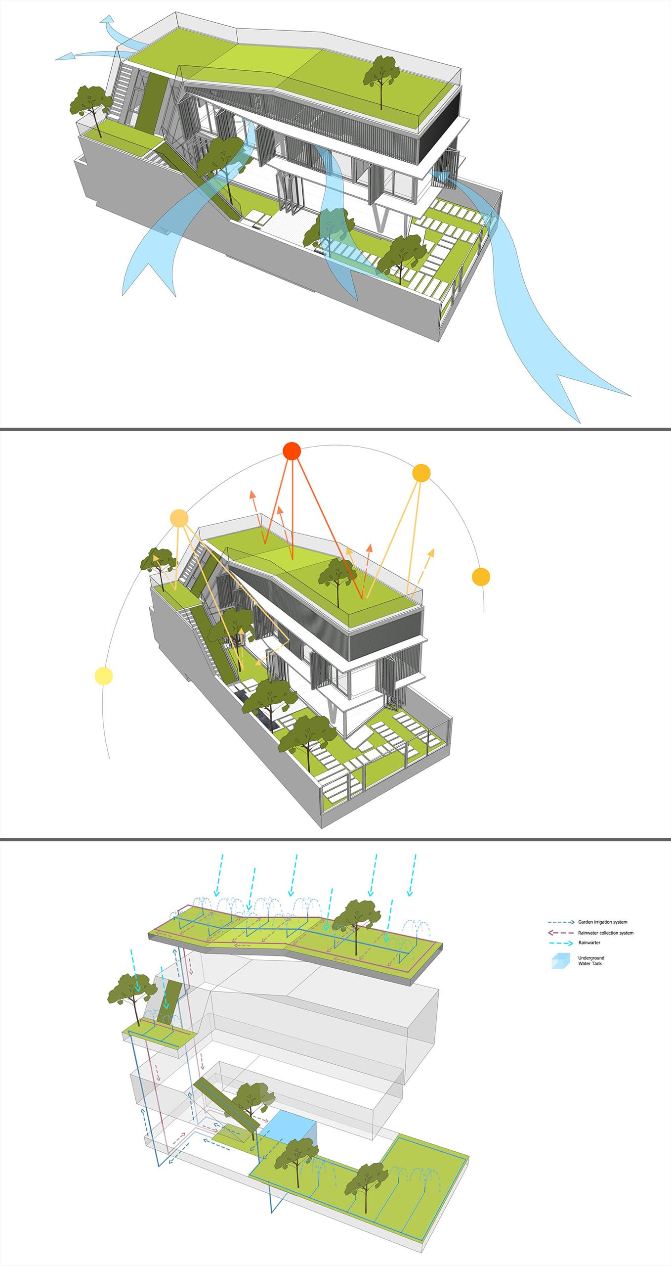 A modern multi-story house with a herb / vegetable garden on the roof.