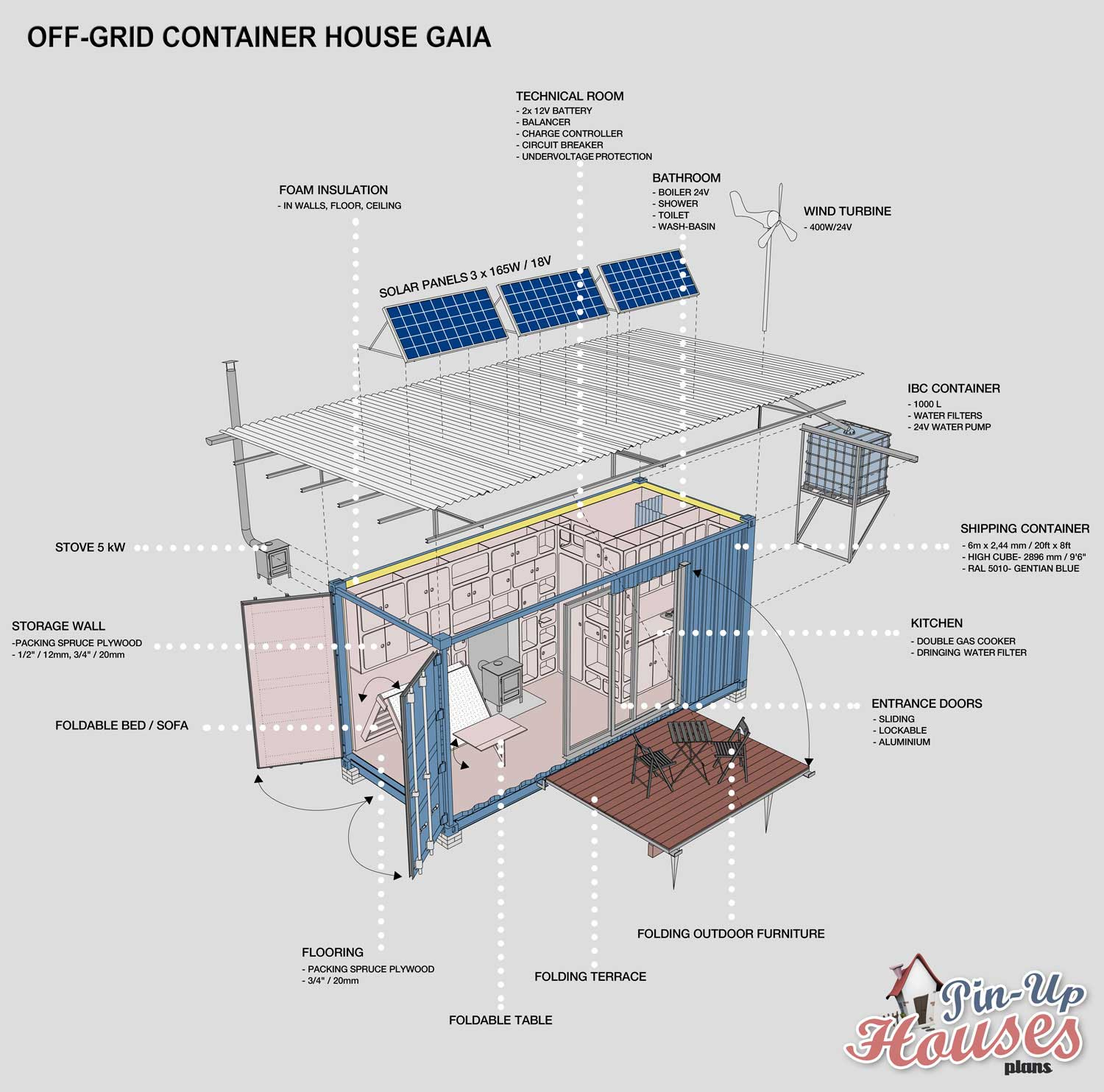 A small off-grid container home.