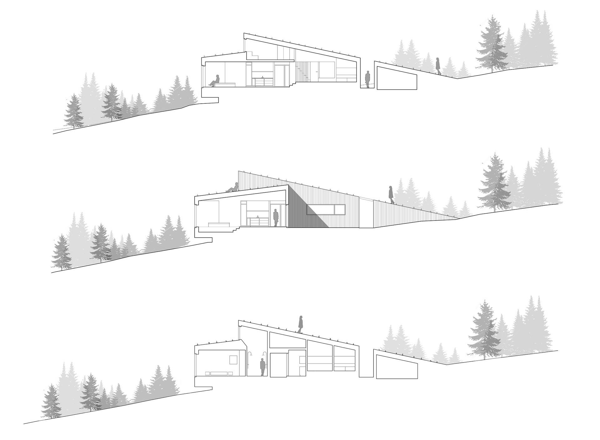 The sections of a modern home.