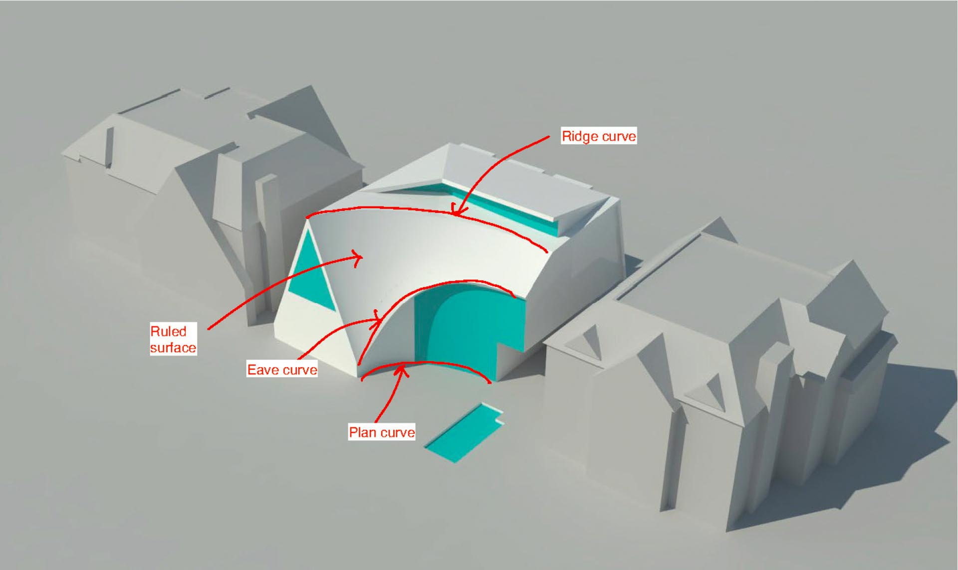 The computer generated design of a curved roof for a modern home.