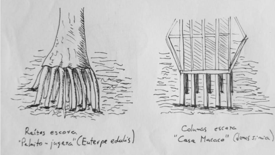 The inspiration for the base of an A-Frame cabin.